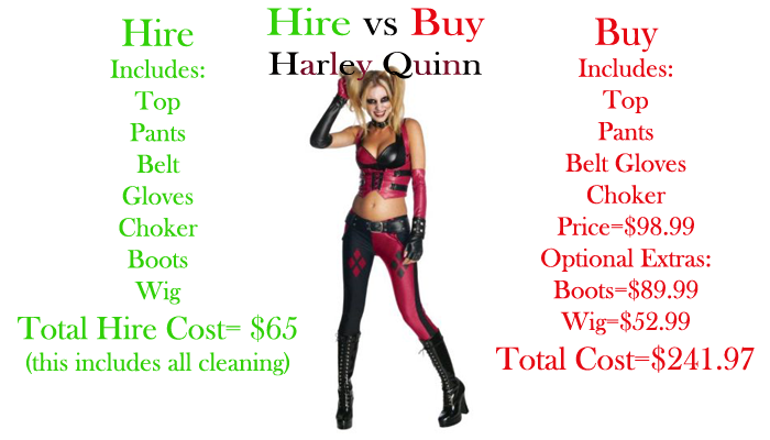 Hire VS Buy